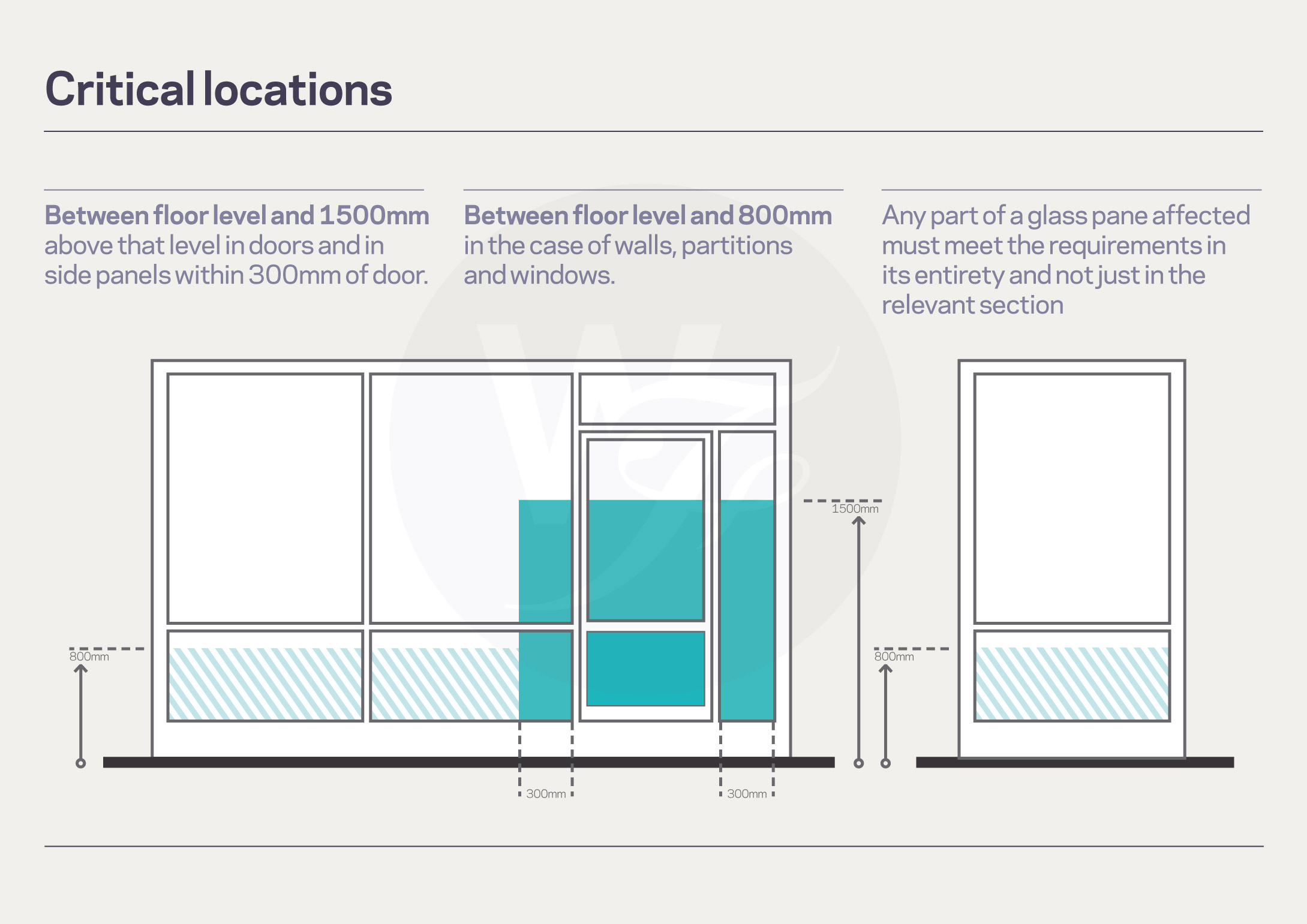 Safety Window Film Critical Locations